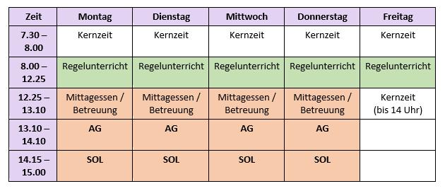 Offener Ganztag | Bachschloss-Schule Bühl-Lichtenau
